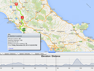 gps tracking and location with charts and statistics